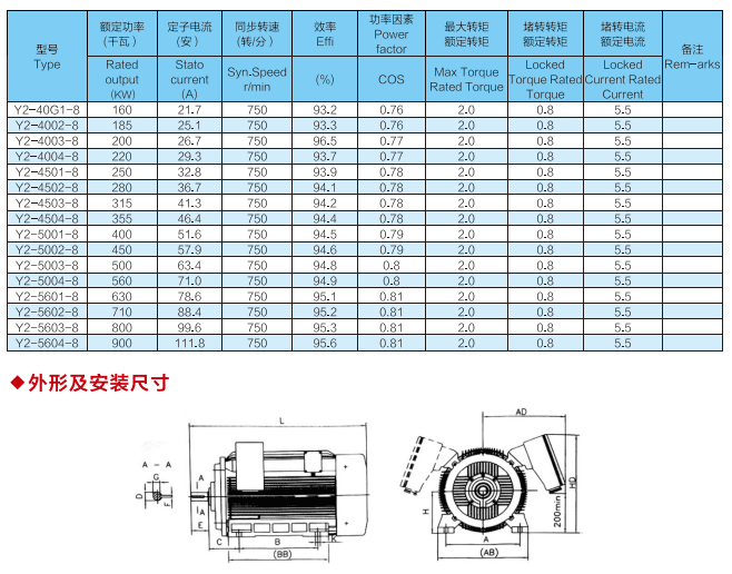 Y2系列全封闭高压三相异步电动机4